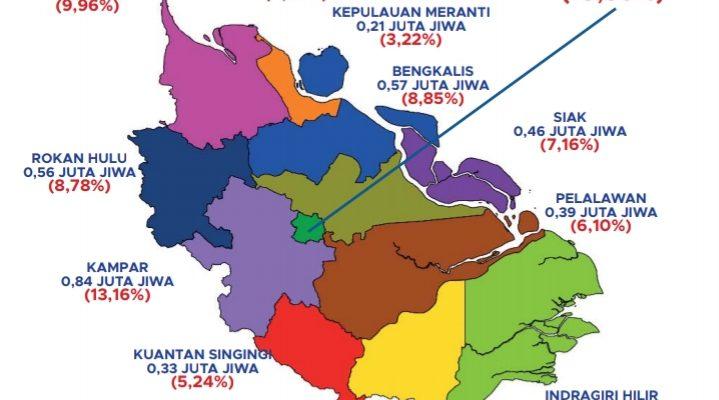 Ini Daerah di Riau Dengan Pertumbuhan Penduduk Tertinggi